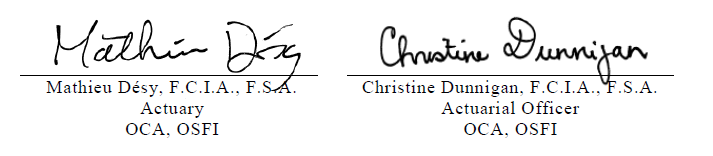 Signatures of Mathieu Désy (F.C.I.A., F.S.A. / Actuary / OCA, OSFI) and Christine Dunnigan (F.C.I.A., F.S.A. / Actuarial Officer / OCA, OSFI)