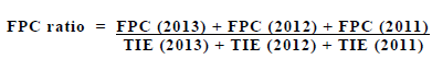 Equation for FPC ratio