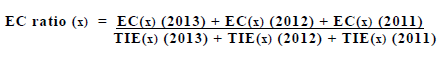 Equation for EC ratio (x)