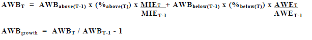 Equation for AWB T